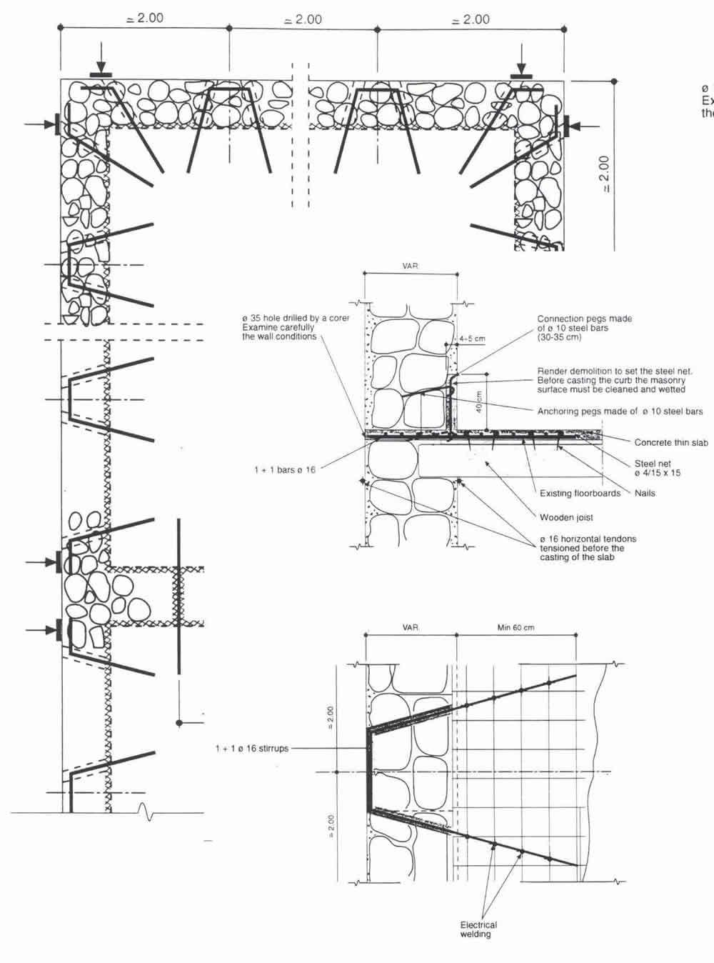 Anchors In Concrete Walls Plastic Sheet Piling Condor